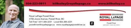 RLP Signature